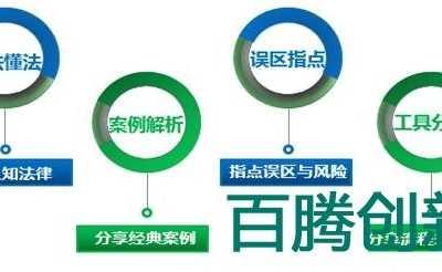 李宗瑞torrent 人力资源管理师实操提升课程—HR法务实训