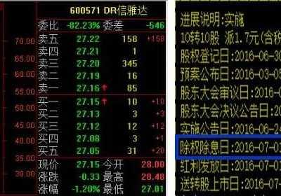 股市dr是什么意思 股票前面加dr是什么意思