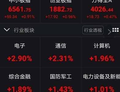 近期超跌股票 高增长的超跌股名单