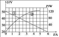 类平抛运动图像 如图所示